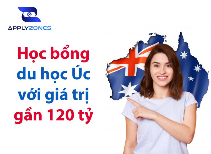 Danh sách học bổng du học Úc tiêu biểu năm 2021