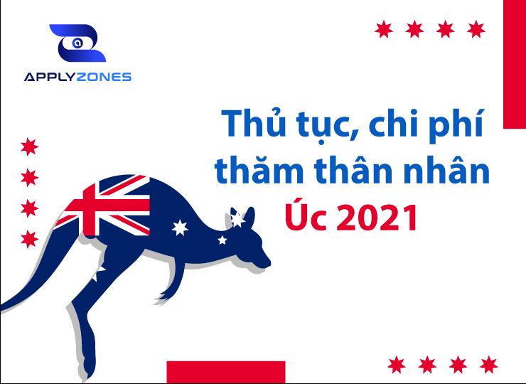 Tìm hiểu về thủ tục, chi phí thăm thân nhân Úc 2021