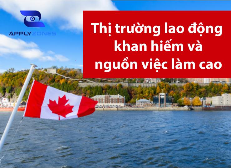 Thị trường lao động khan hiếm khi du học Canada