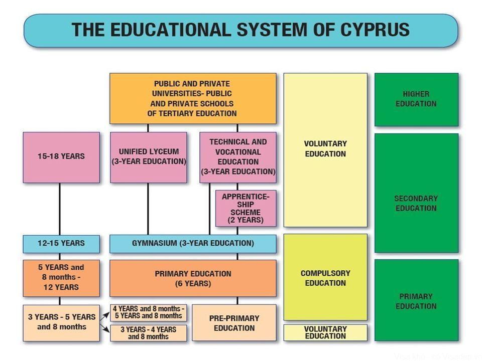 Cyprus education system is always named in the top of the world
