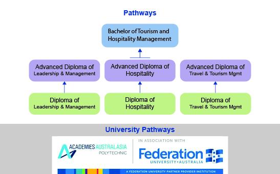 University Pathways